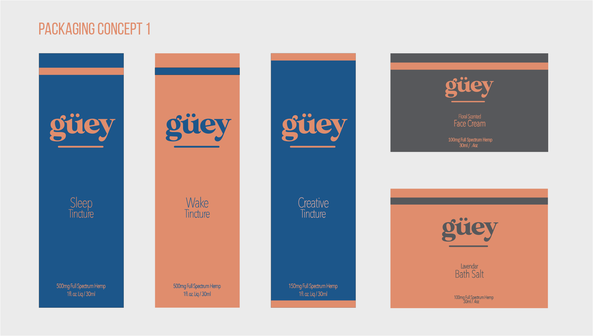 Guey Packaging concepts
