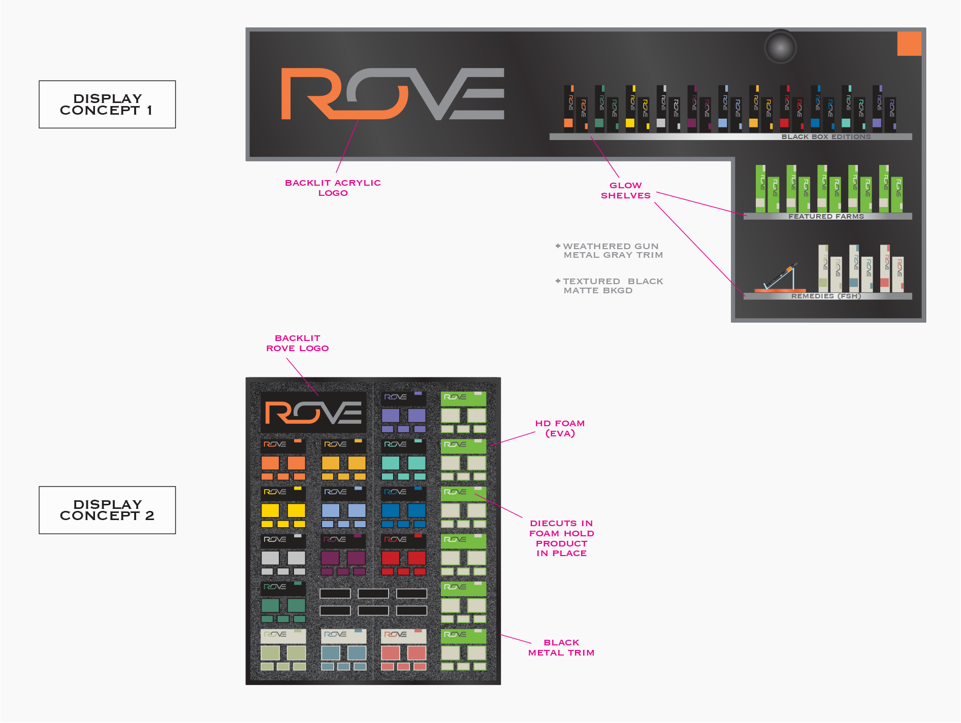 Rove brand display concepts